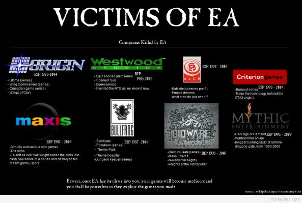 victims-of-ea